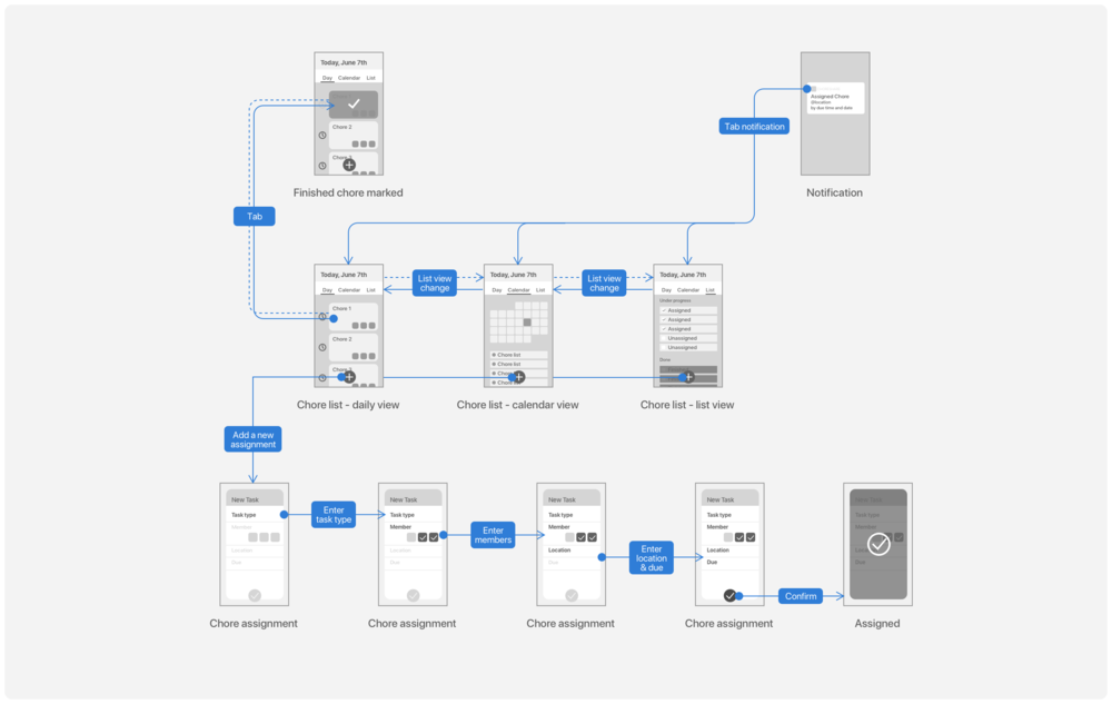 Userflow_wireframe.png