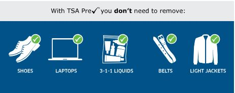 Photo Credit: TSA PreCheck