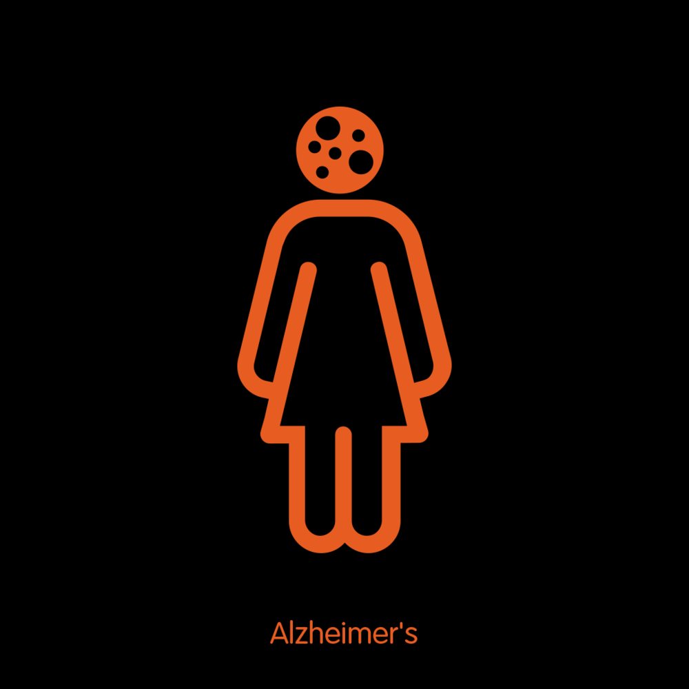 2-single-icons-colour-title24-single__alzheimer's.png