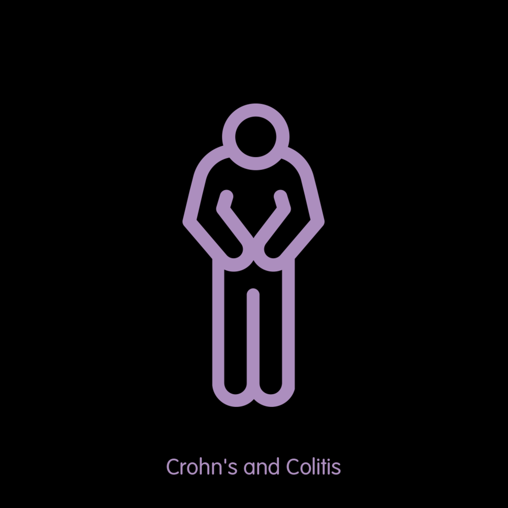 2-single-icons-colour-title10-single__CrohnsColitus.png