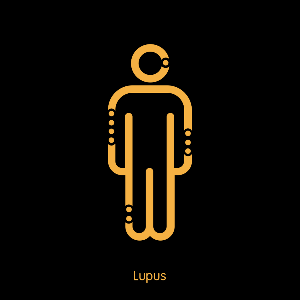 2-single-icons-colour-title3-single__Lupus.png