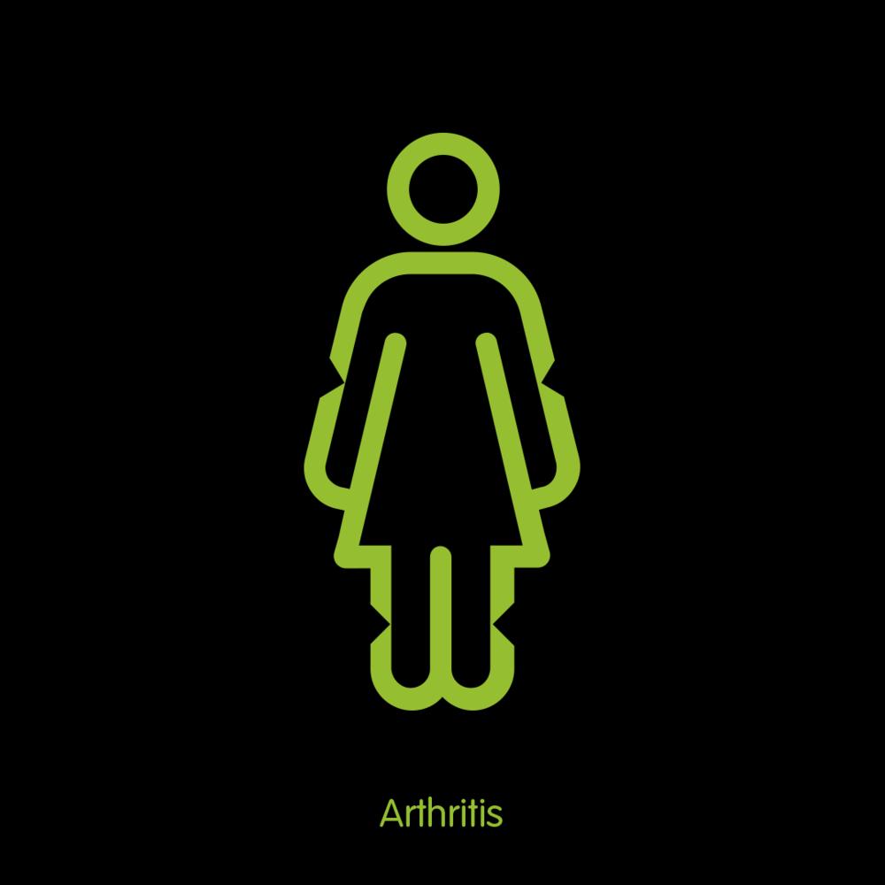 2-single-icons-colour-title2-single__Arthritus.png