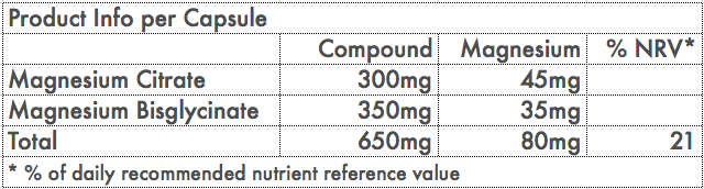 Nutrition table Vital Mag.png