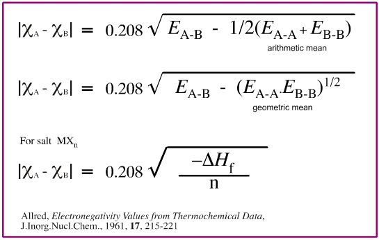 Note that both the geometric and arithmetic mean relationships are given.  For many metals the enthalpy of salt formation data is used as a proxy.