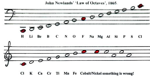 Newlands_notes.jpg