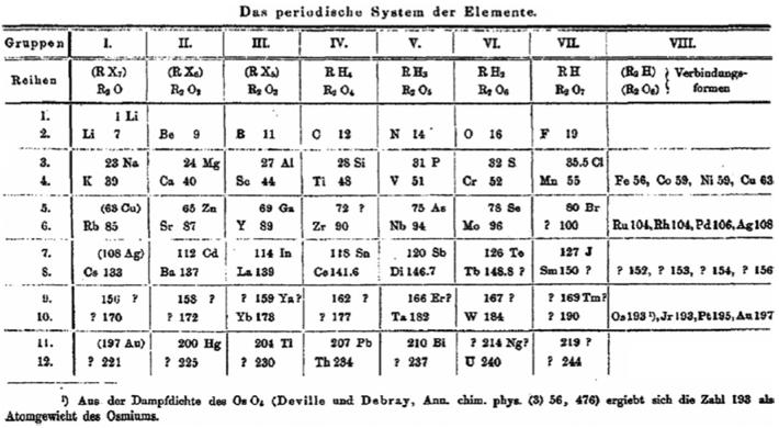 brauner1882.png