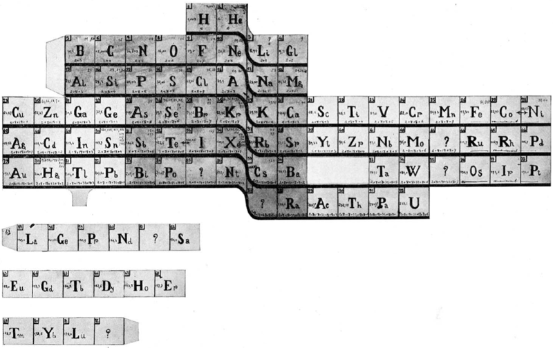 Coutines_Periodic_Table_2.png