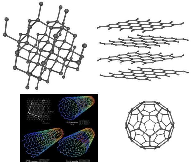 Three dimensional diamond, two dimensional graphite, one dimensional carbon nanotubes & zero dimensional (molecular) buckyballs. From Wikipedia:  here ,  here  &  here