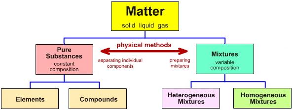 matter2.png