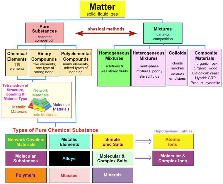 matter_class.png
