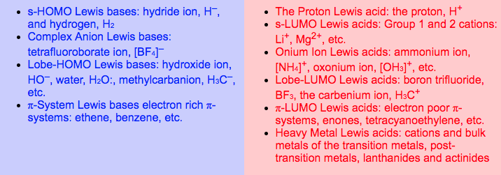 LAB_Types.png