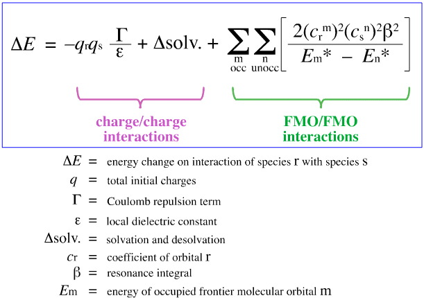 Note: the eqn. can deal with LUMO/HOMO and SOMO/SOMO interactions.