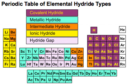 hm_hydrides.png
