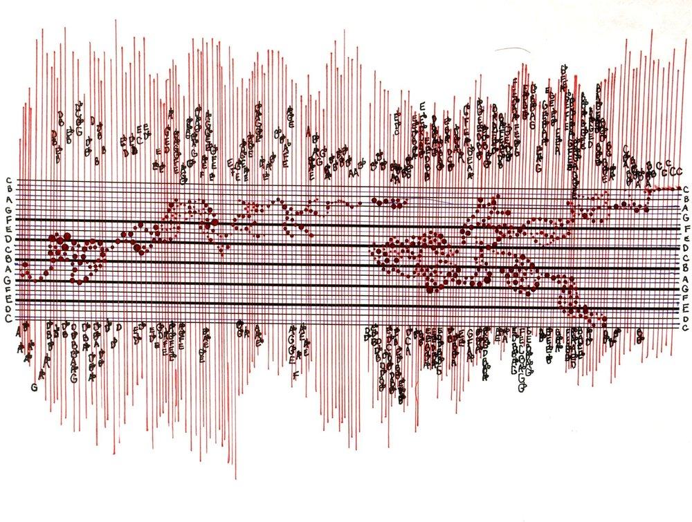 System 4 color.jpg