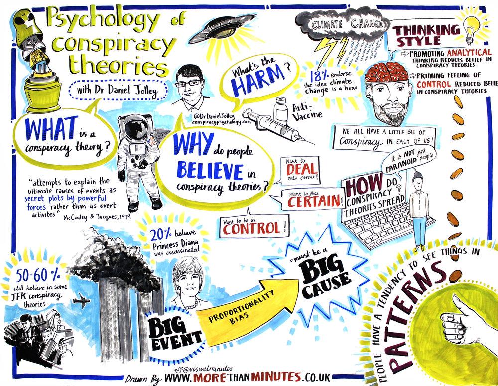 Psych of Conspiracy.jpg