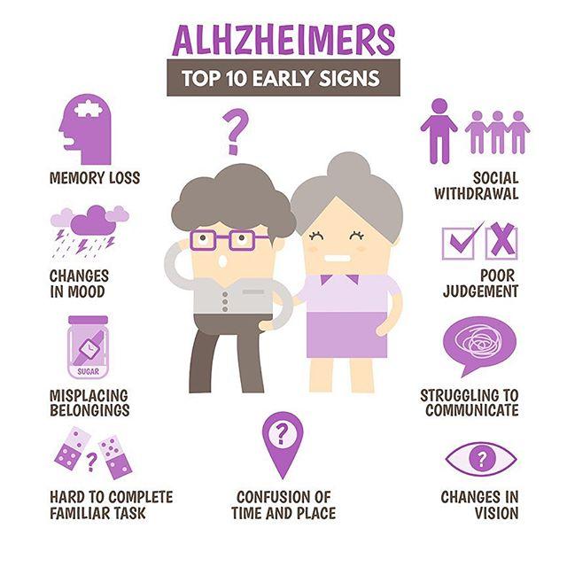 Know the signs. . . . #alzheimersawareness #alzheimersassociation #dementia #dementiacare #aging #healthyaging #agingproblems
