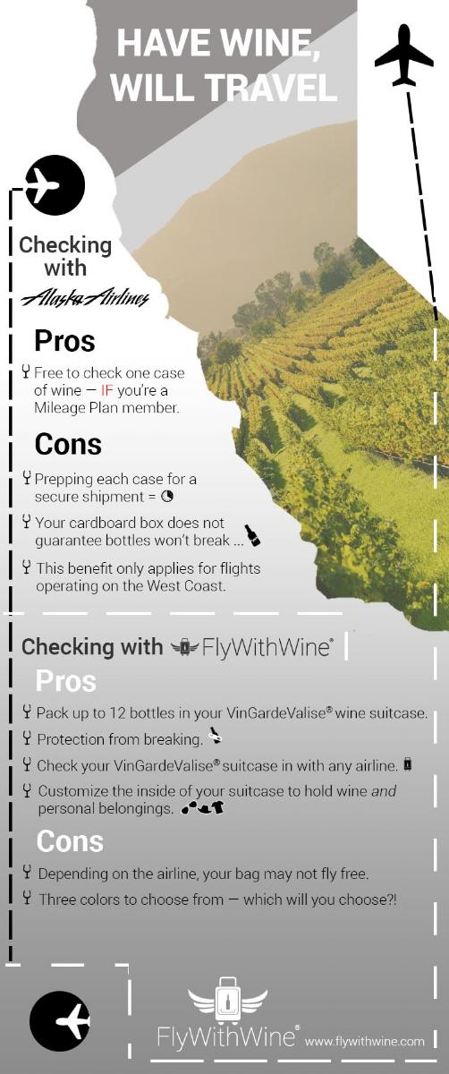 FlyWithWine_Blog_3.9.18.jpg