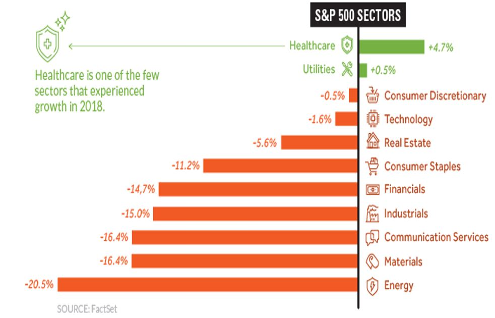 Source: Visual Capitalist; FactSet