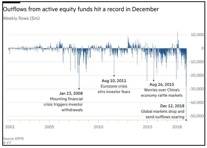 outflows active.JPG