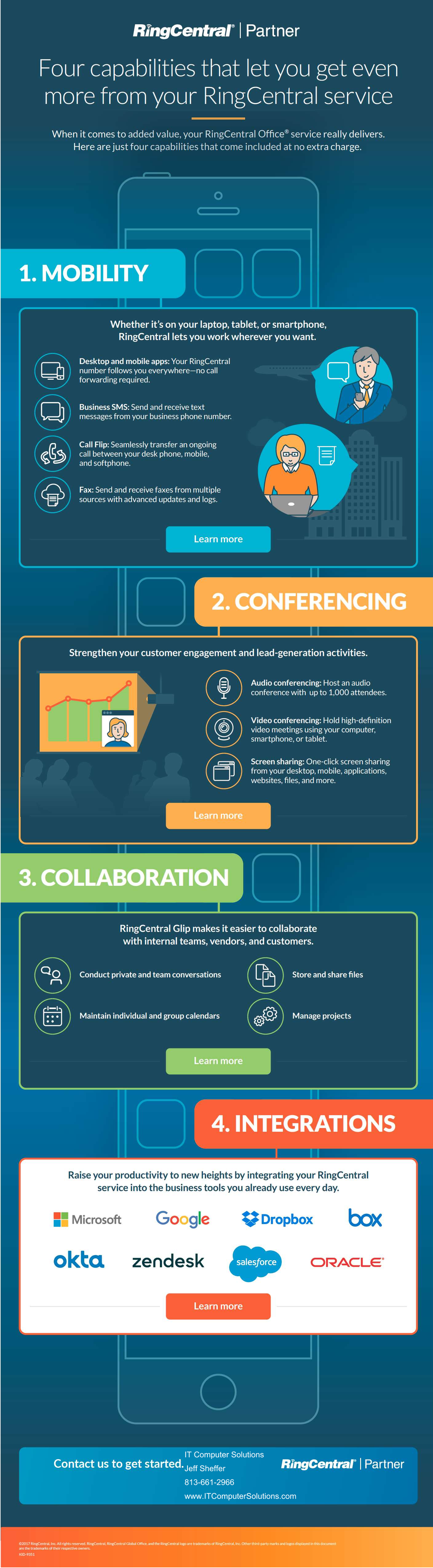 Maximizing Value infographic_page_1.png