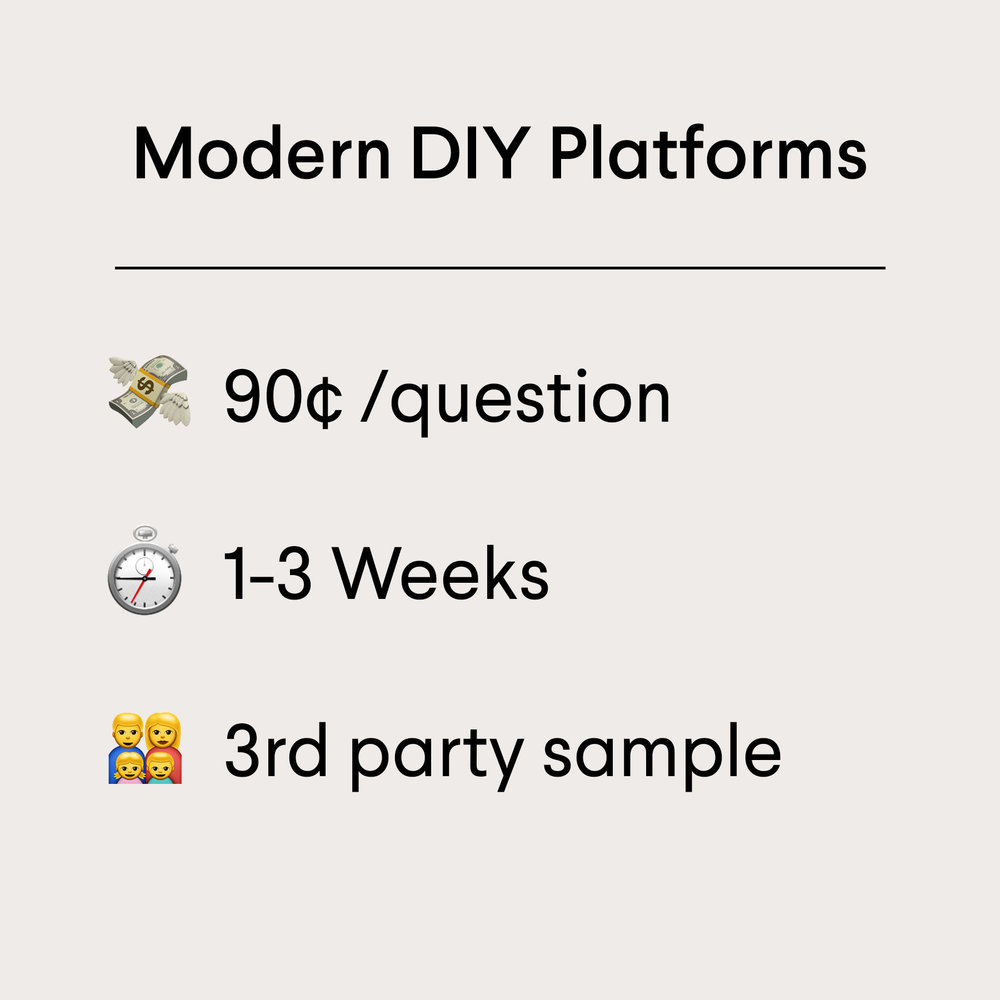 Modern DIY Box.jpg