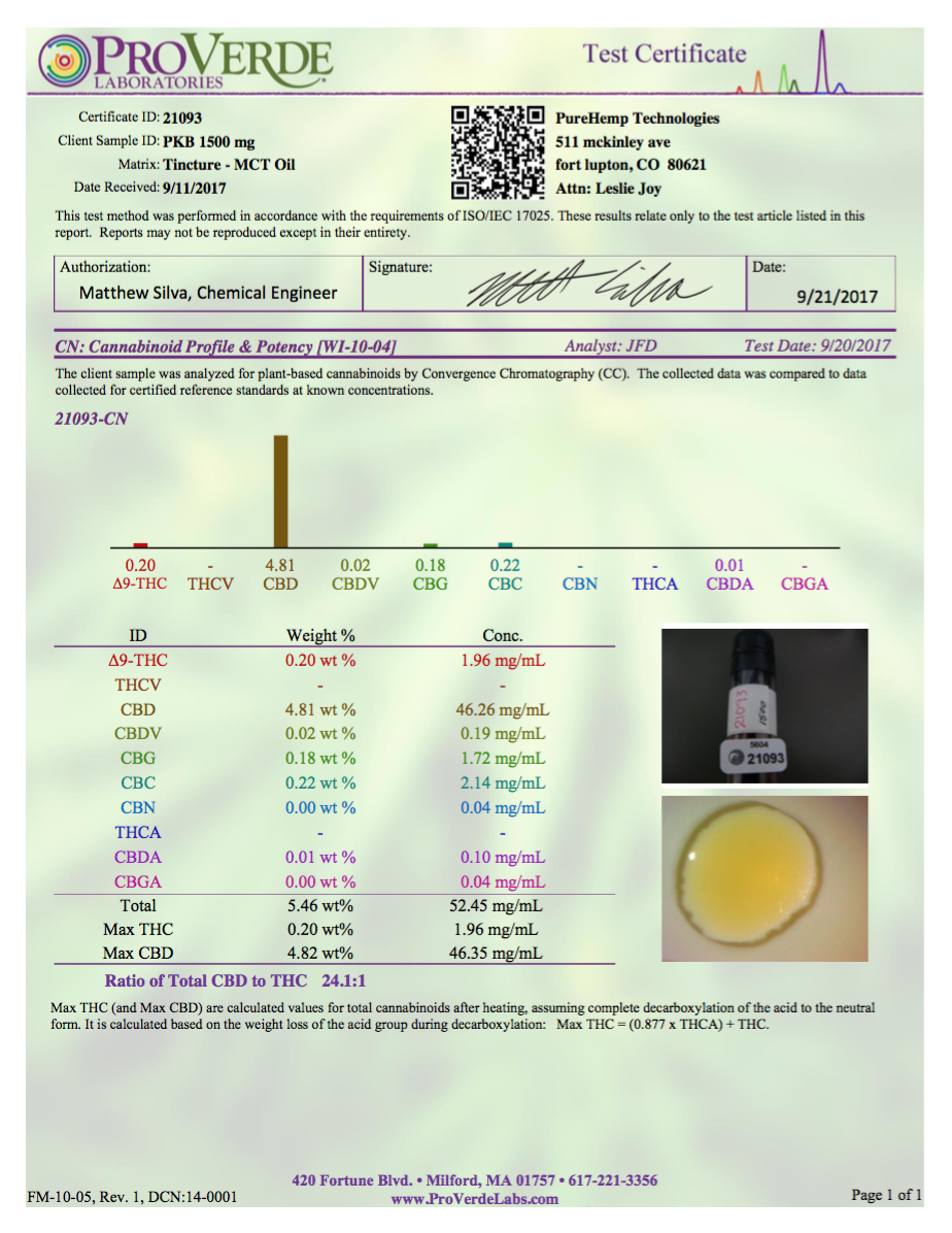 Pure Kind 1500 Full Spectrum CBD Oil Certificate of Analysis