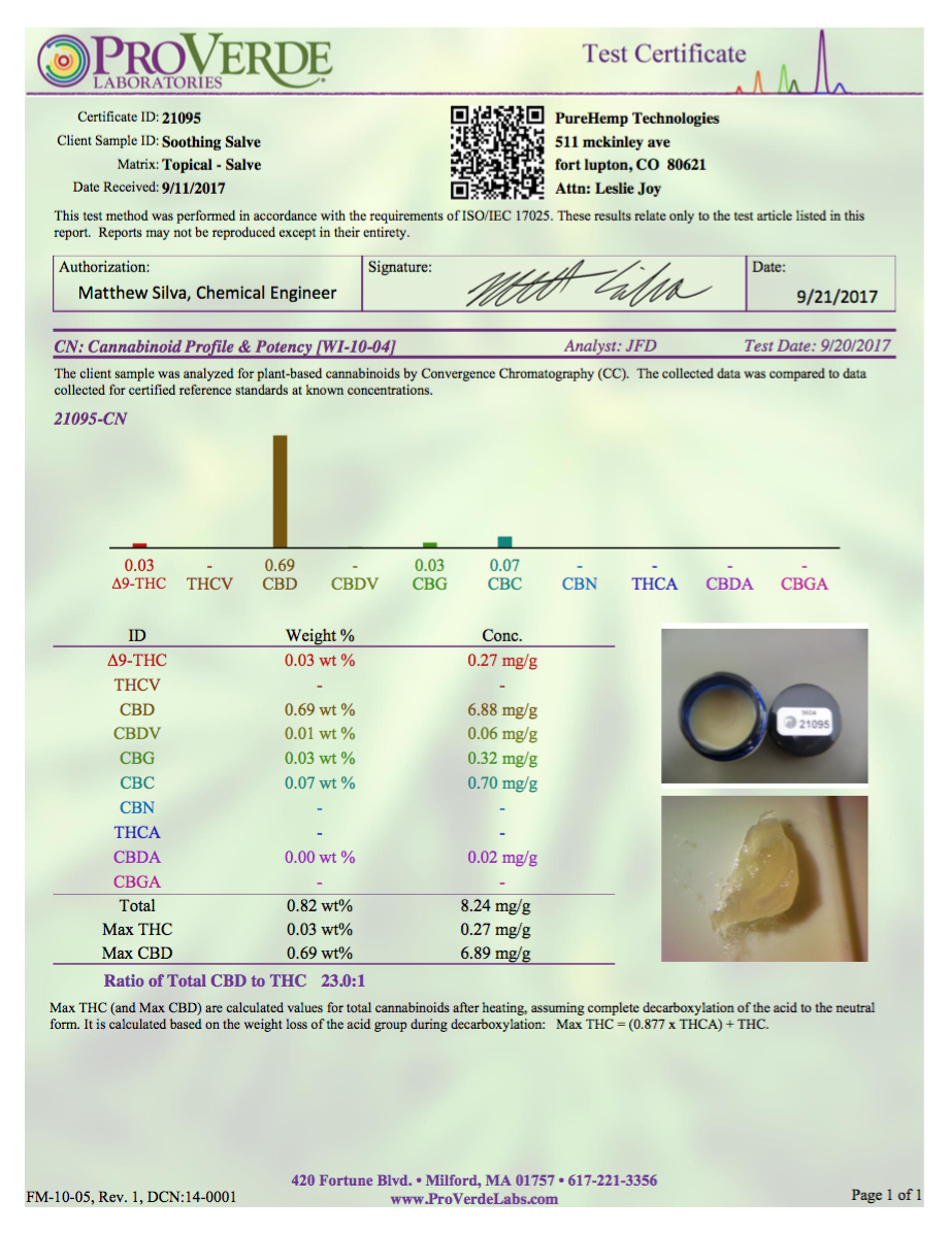 Pure Kind Full Spectrum CBD Soothing Salve Certificate of Analysis