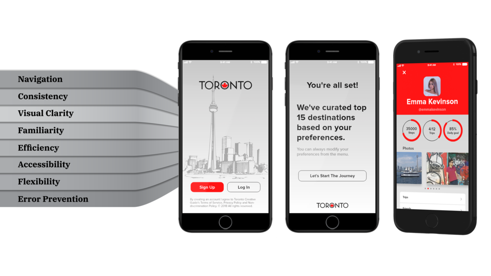 Toronto-based Brand Strategy Design Consultancy – AMP STUDIO – Toronto City Guide App' User Experience priorities