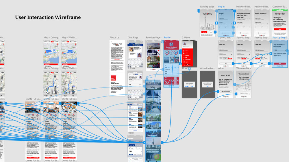 AMP STUDIO – TCG User Interaction Wireframe