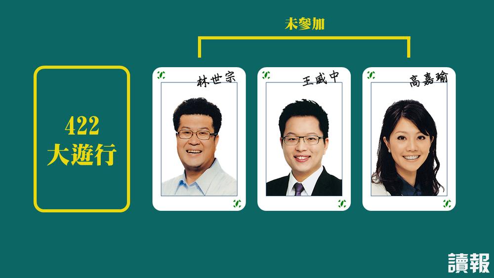 422大遊行民進黨台北市議員幾乎出席力挺,唯獨王威中、林世宗與高嘉瑜未現身。製圖:美術組