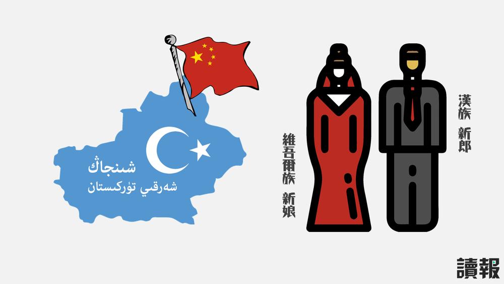 網路上流傳一段疑似維吾爾族新娘,被迫嫁給漢族新郎的影片。製圖:美術組