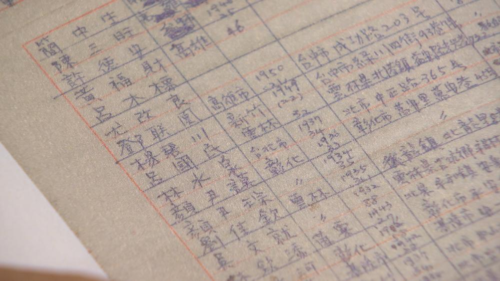 在台灣戒嚴時期,梅心台將政治犯珍貴的資訊傳達到國際,讓世界看到台灣人權被迫害的真相。圖片提供:民視新聞