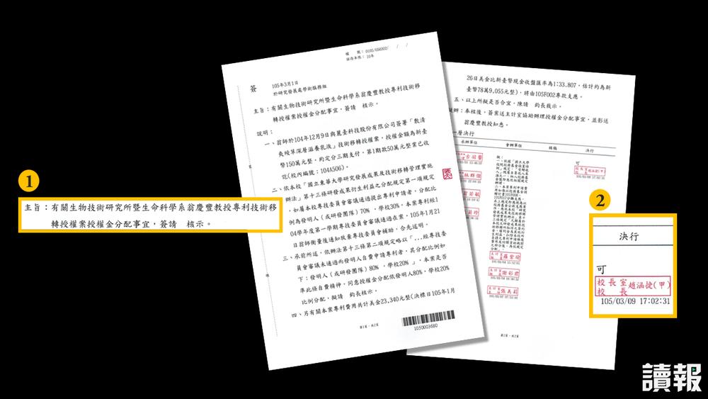 東華大學簽准「專利技轉授權金分配」及決標通過專利費用23,340美金之公文。製圖:美術組