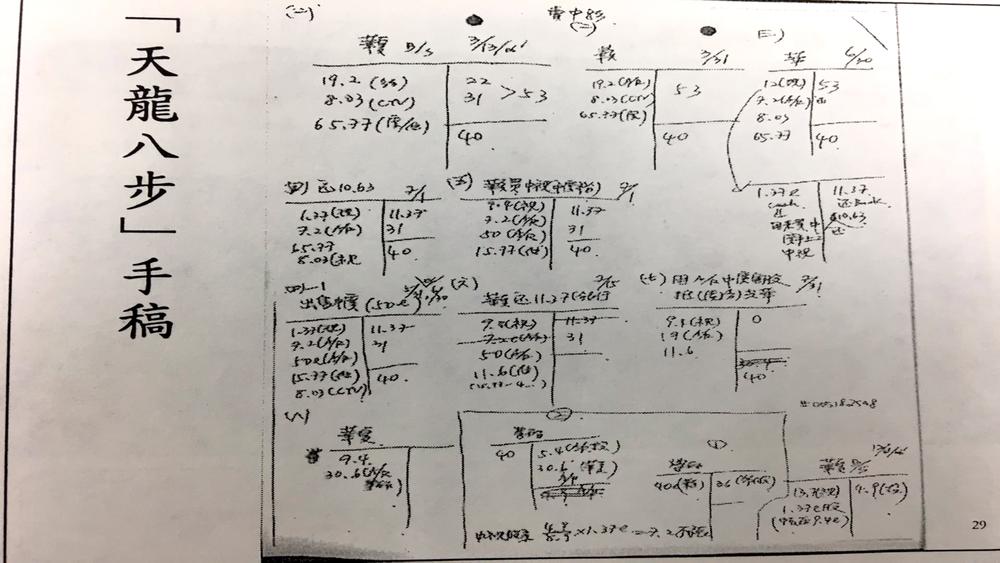 馬英九以「天龍八部」的財務操作方式,賤賣「三中」黨產。圖片提供:民視新聞