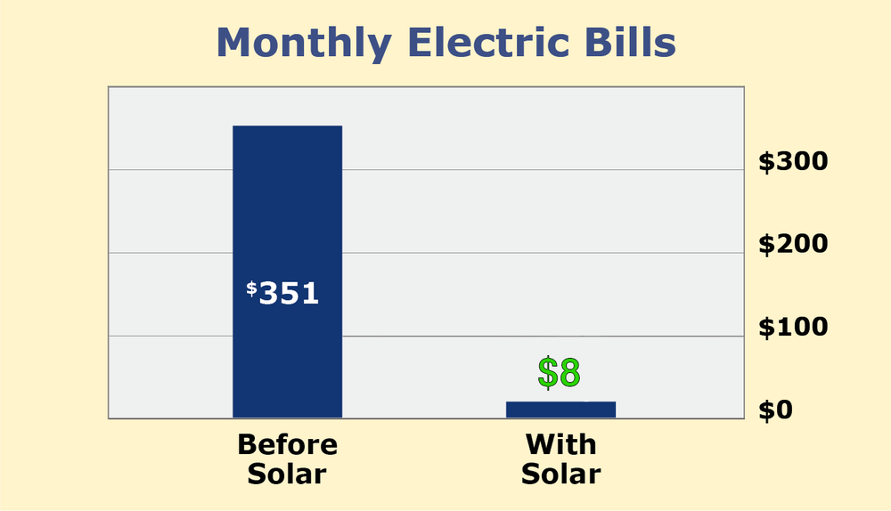 csrimg-solar-energy-savings-kern colored.png
