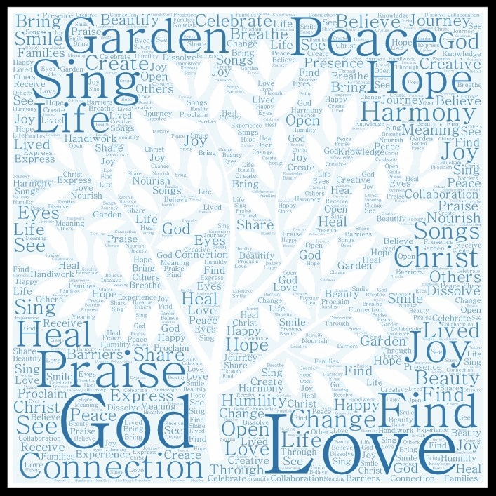 Wordle Tree.jpeg