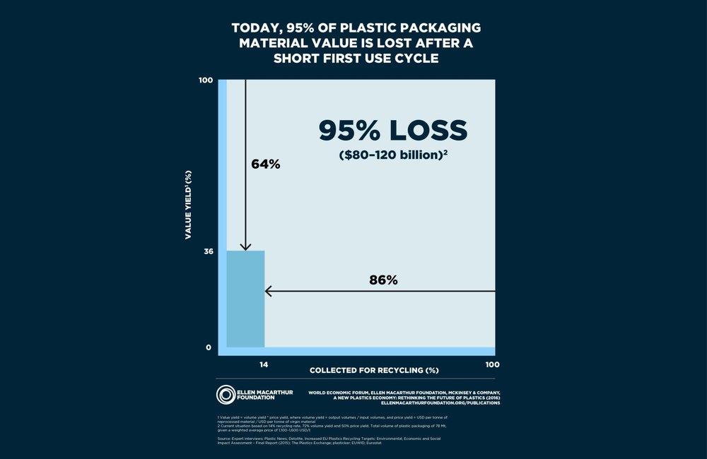 Foundation_New-Plastics-Economy_3.jpg