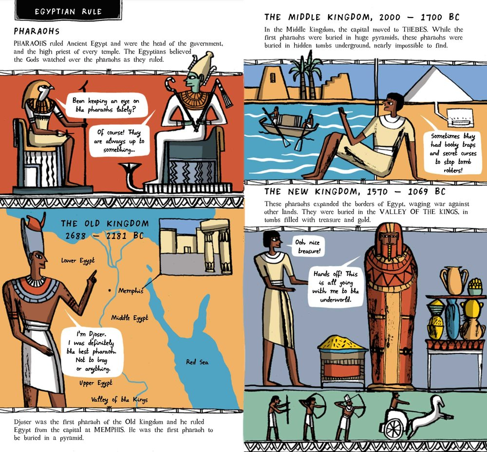 Discover-the-Ancient-Egyptians-(dragged)-1.jpg