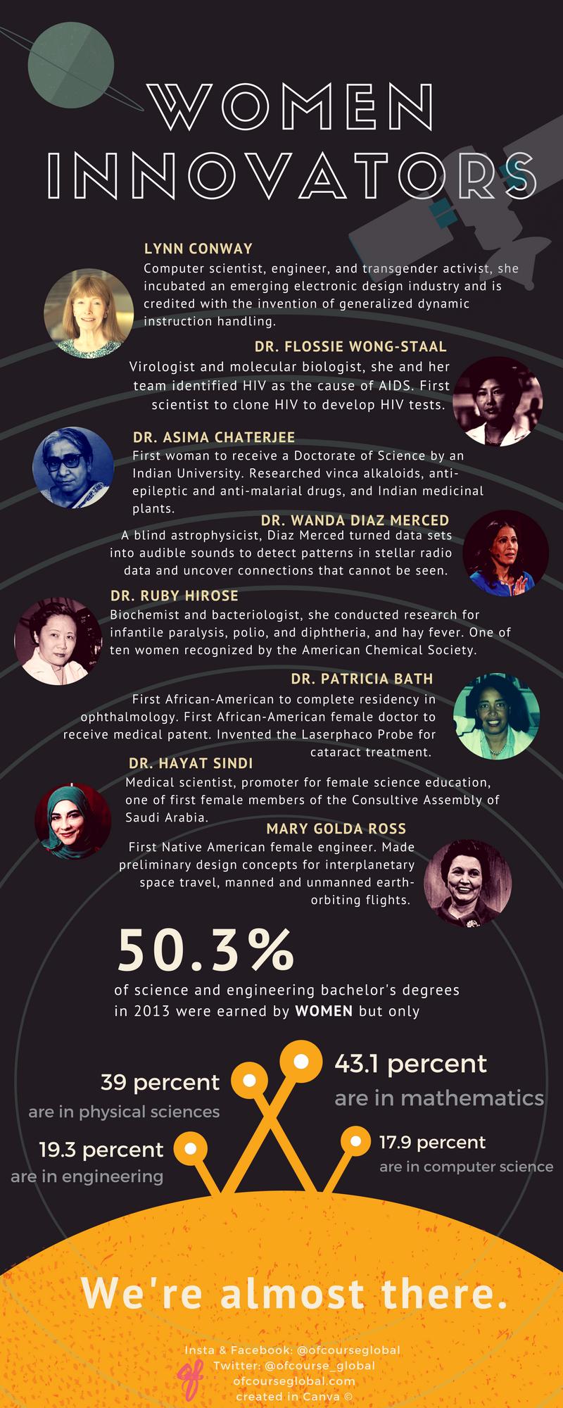 women innovators line up