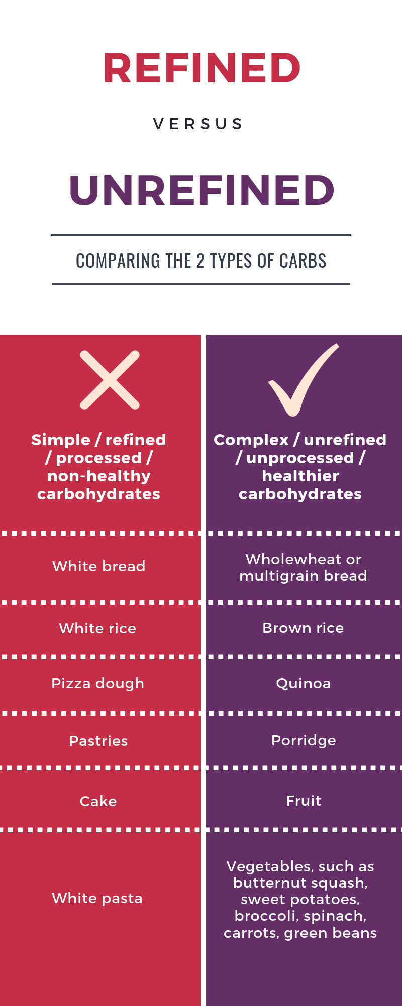 Carbs updated.png