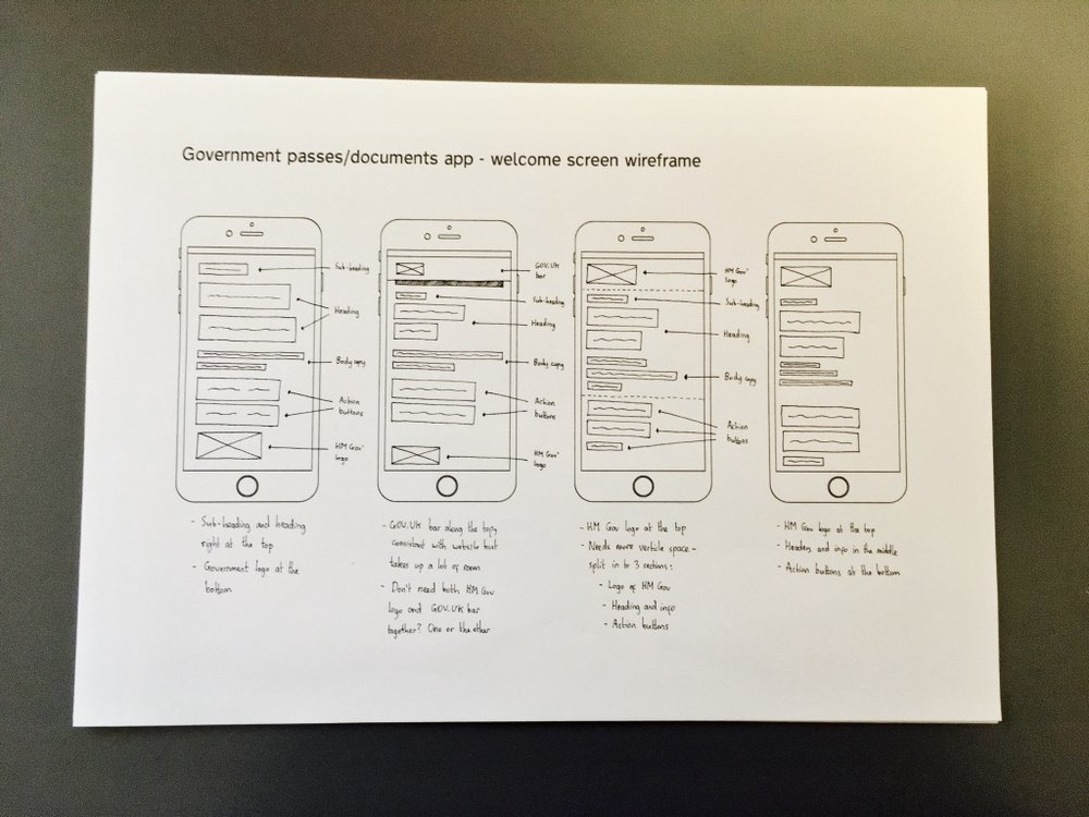 One of the sheets containing some of the wireframe drawings, including the one I proceeded to develop (far right)