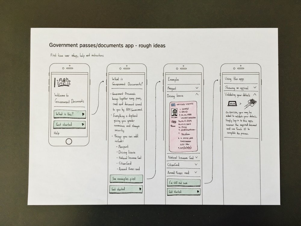 I began to flesh out the hand-drawn mock-ups, considering content as well as action buttons - how they should be worded and where they should lead to
