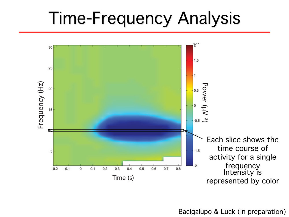 time-frequency.jpg