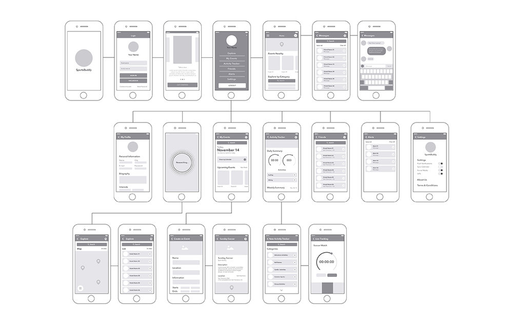 Screens-wireframes2.jpg