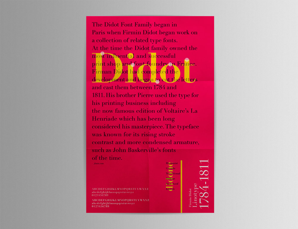 Typefaces-PostersArtboard 3.jpg