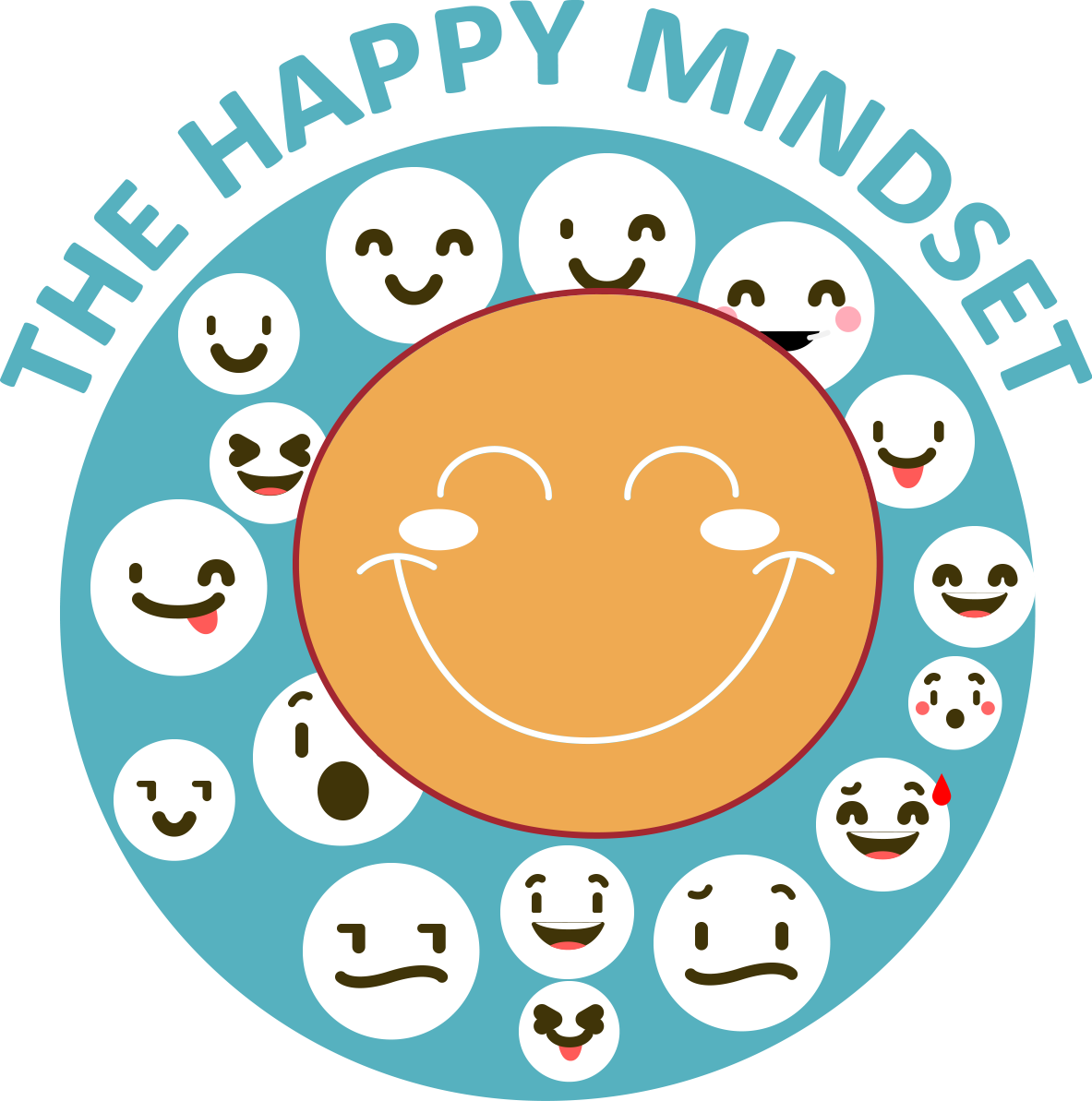 The Happy Mindset