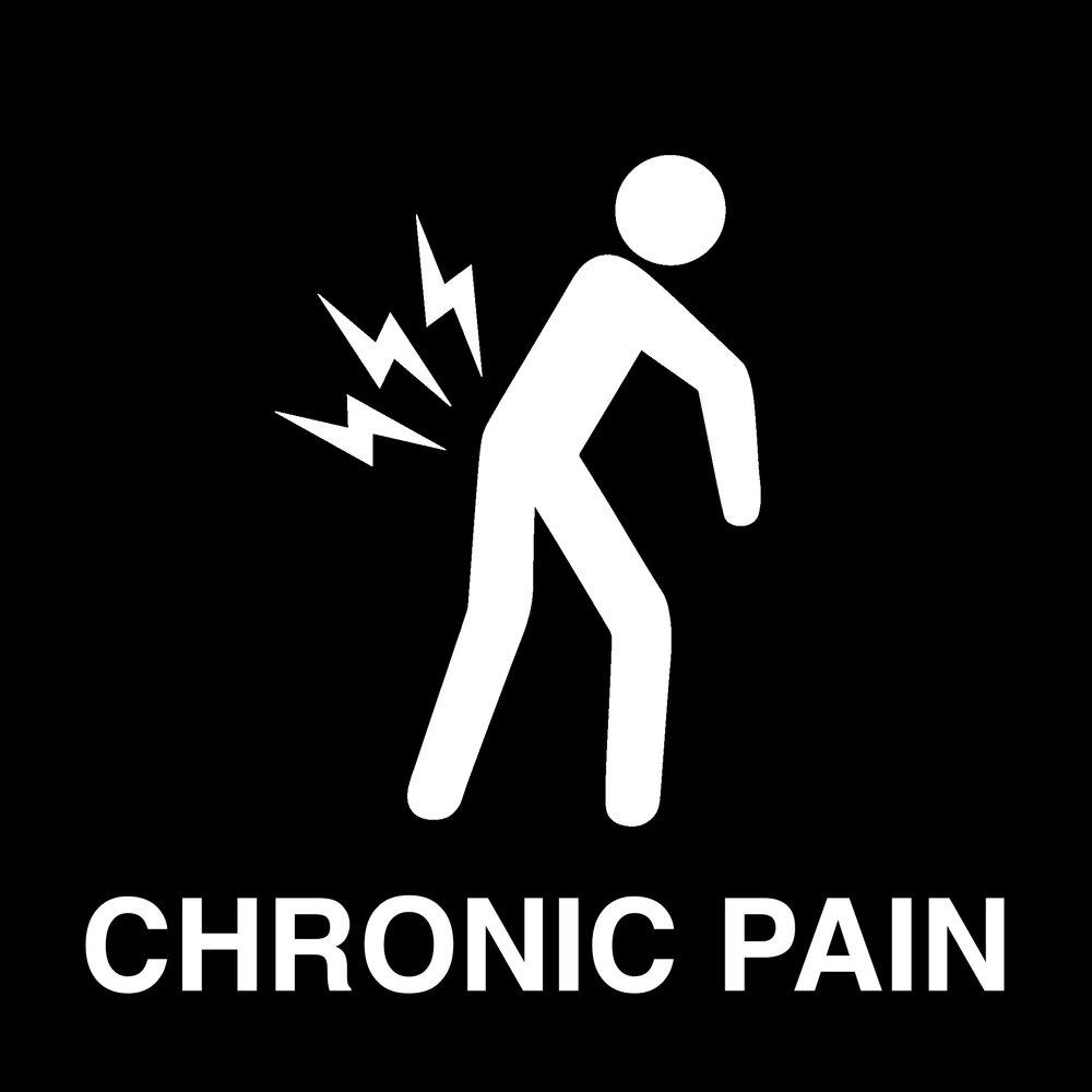 Chronic Pain & Wound Healing