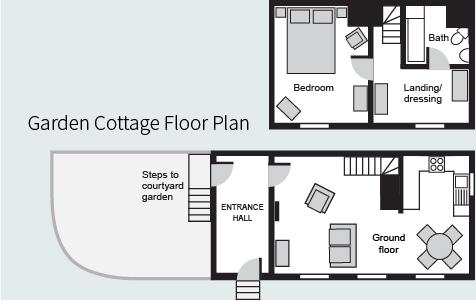 Cottage floor plan