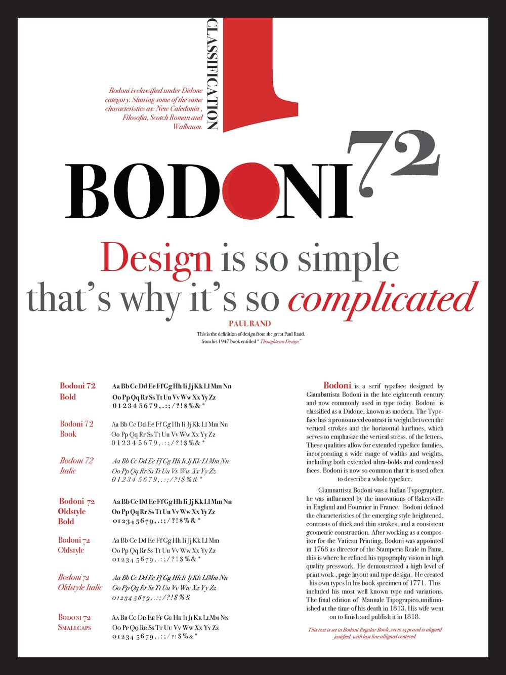 BODONI TYPE POSTER - Bodoni 72 type specimen poster, with front and back cover, and inside front cover and inside back cover poster cover.