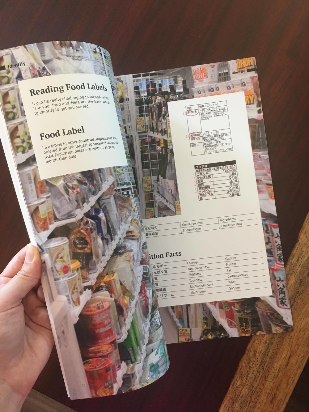 Japan Food Guidebook Labels